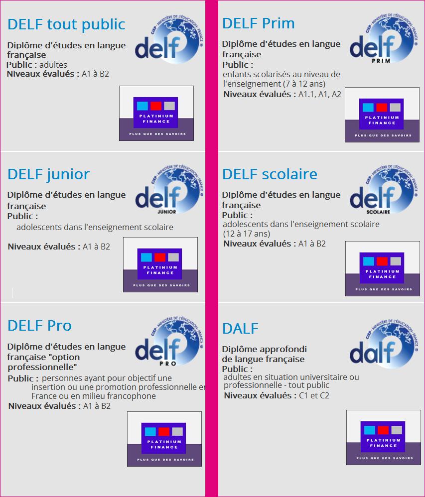 FORMATION CADRE – DELF  Tout Public – DELF Primaire – DELF Junior – DELF Scolaire – DELF Pro