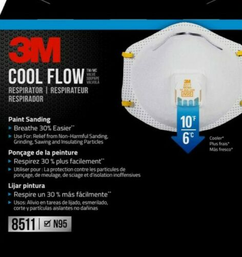 3M protective face mask, Ventilators